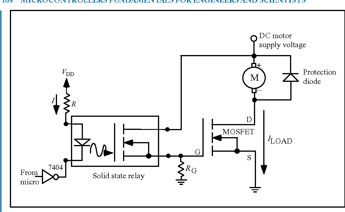 Microcontrollers Fundamentals For Engineers And Scientists Solid State Relay Mosfet Semantic Scholar