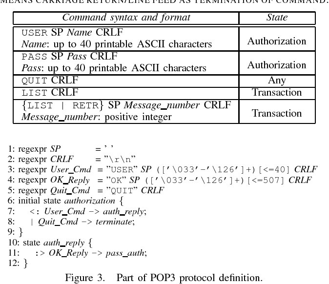 Figure 3 from AspFuzz: A state-aware protocol fuzzer based
