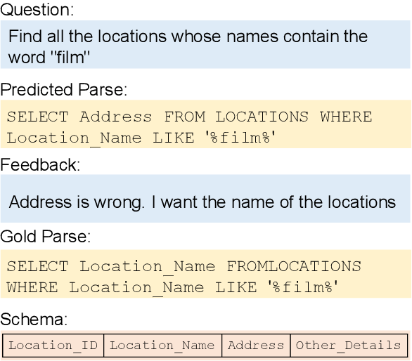 Figure 3 for Speak to your Parser: Interactive Text-to-SQL with Natural Language Feedback