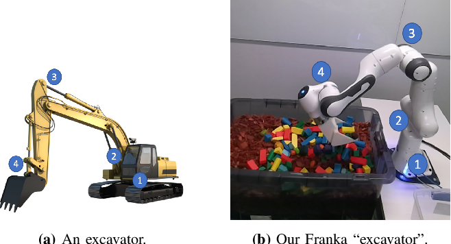Figure 1 for Excavation Learning for Rigid Objects in Clutter
