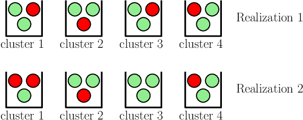 Figure 1 for Gradient Coding with Dynamic Clustering for Straggler Mitigation