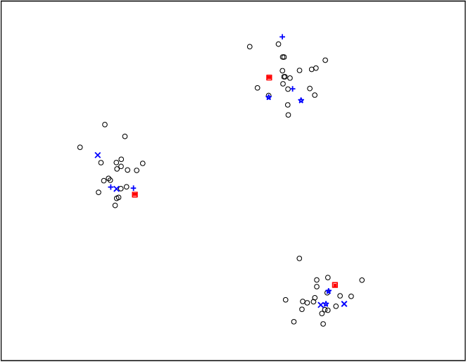 Figure 1 for SAGA: A Submodular Greedy Algorithm For Group Recommendation