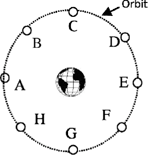 Figure 8 from Development and Validation of a Learning