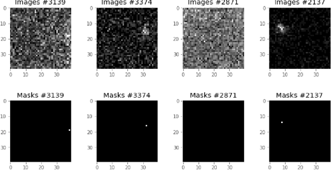Figure 3 for A study of Neural networks point source extraction on simulated Fermi/LAT Telescope images