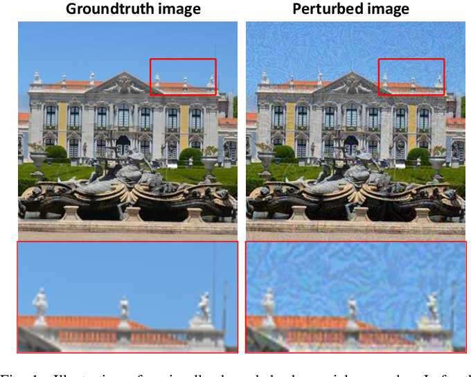 Figure 1 for Perception Improvement for Free: Exploring Imperceptible Black-box Adversarial Attacks on Image Classification