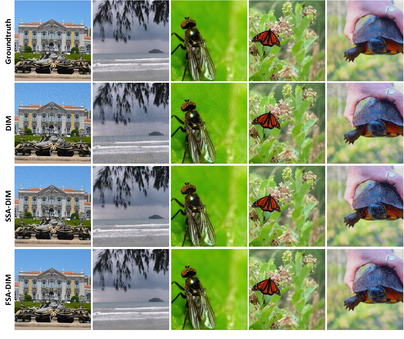 Figure 3 for Perception Improvement for Free: Exploring Imperceptible Black-box Adversarial Attacks on Image Classification
