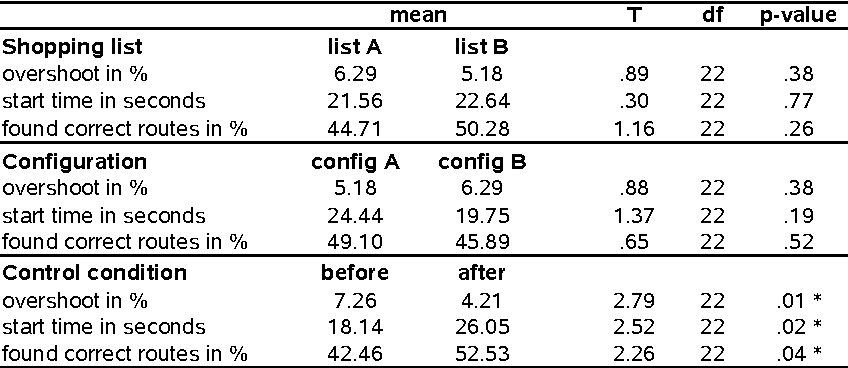 Figure 4 From Path Planning And Optimization In The