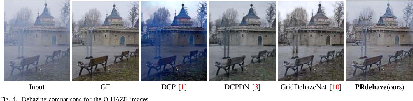Figure 4 for Progressive residual learning for single image dehazing