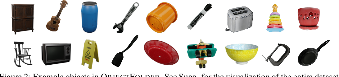 Figure 3 for ObjectFolder: A Dataset of Objects with Implicit Visual, Auditory, and Tactile Representations