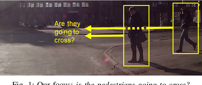 Figure 1 for Is the Pedestrian going to Cross? Answering by 2D Pose Estimation