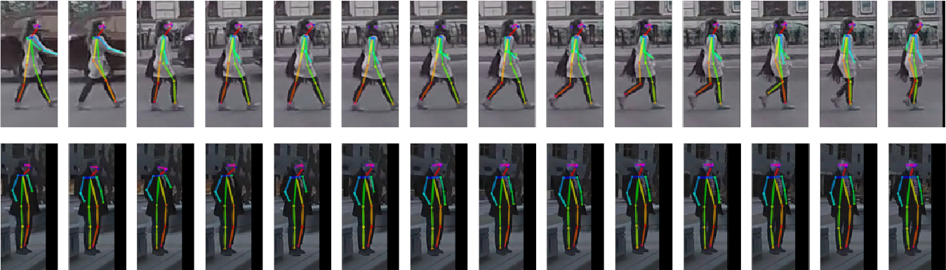Figure 3 for Is the Pedestrian going to Cross? Answering by 2D Pose Estimation