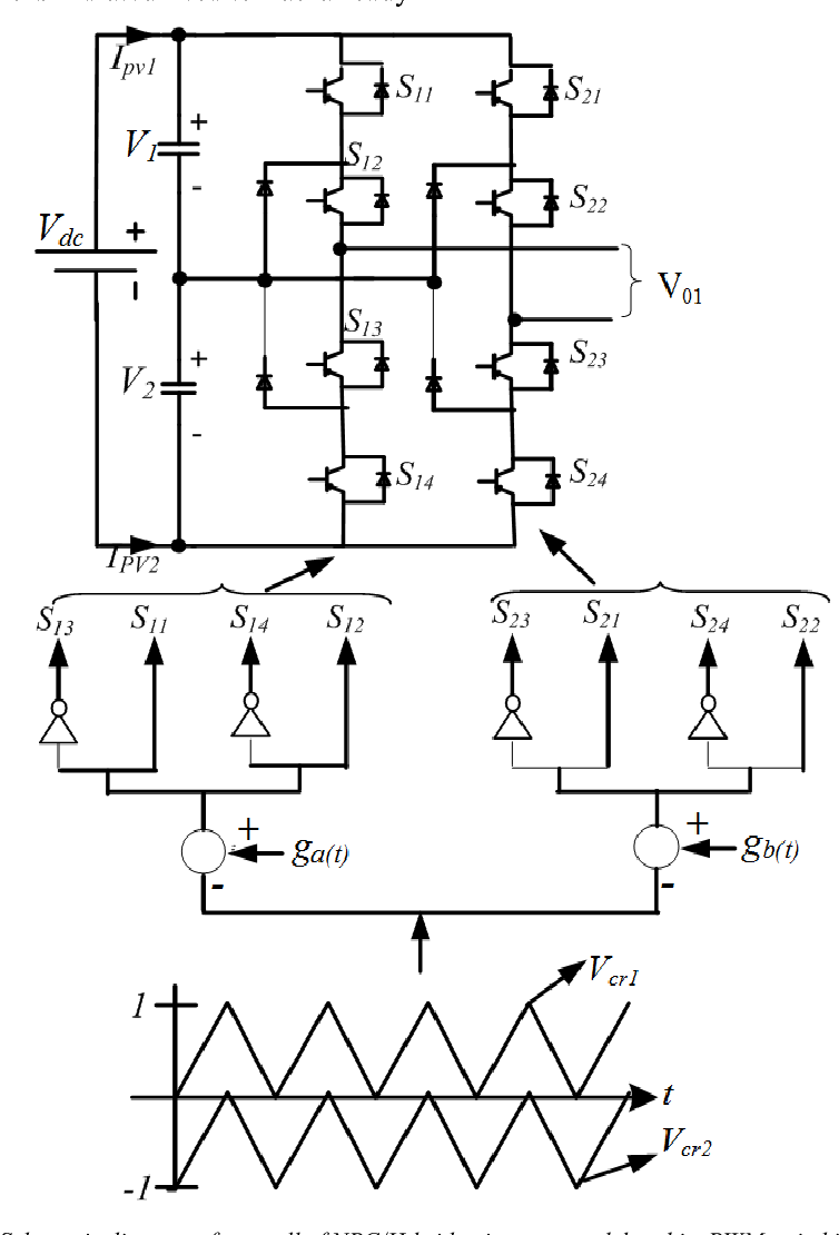 A Cascaded Npc H Bridge Inverter With Superior Harmonic Content Circuit Design Figure 1