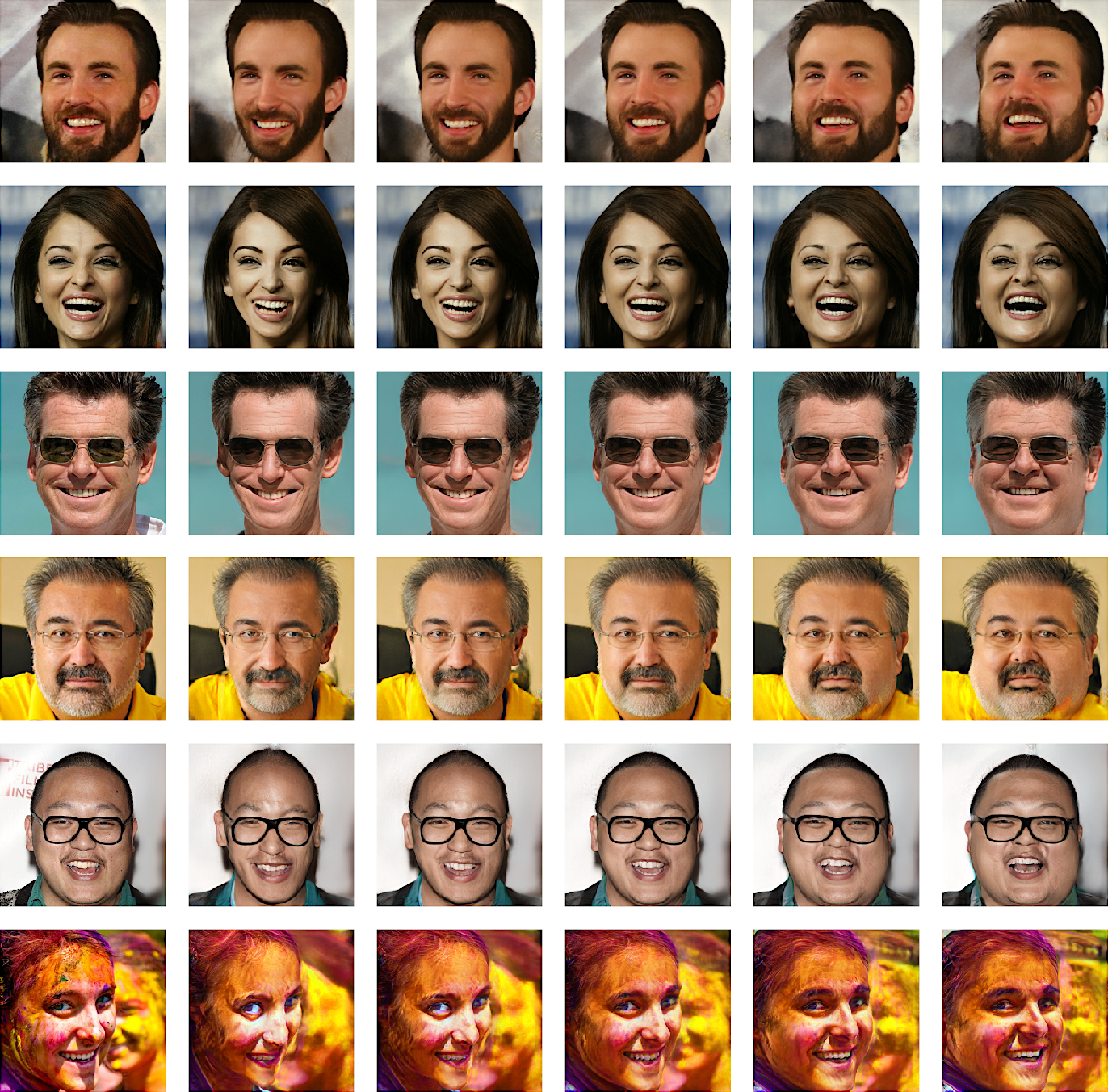 Figure 2 for Transforming Facial Weight of Real Images by Editing Latent Space of StyleGAN