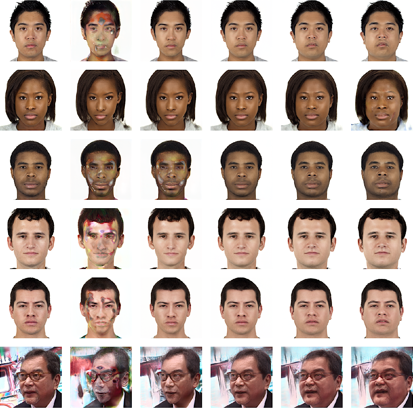Figure 4 for Transforming Facial Weight of Real Images by Editing Latent Space of StyleGAN