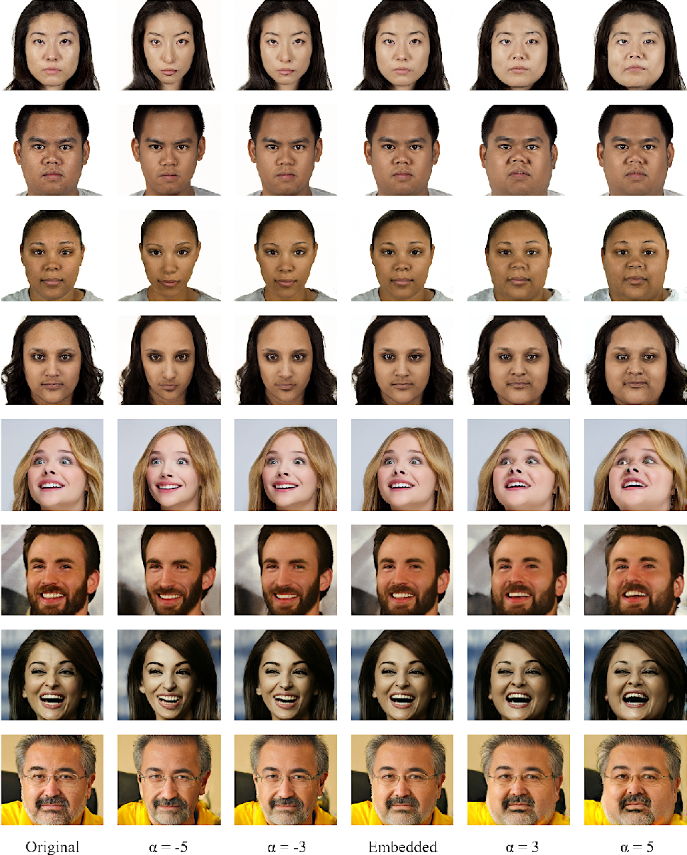 Figure 1 for Transforming Facial Weight of Real Images by Editing Latent Space of StyleGAN