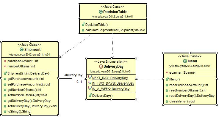 Automation Architecture for Bayesian Network Based Test Case