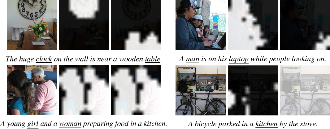 Figure 4 for Attention Correctness in Neural Image Captioning