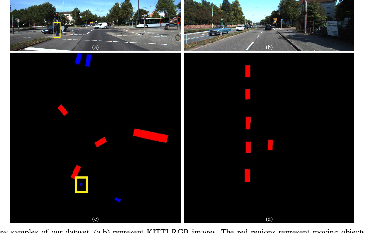 Figure 2 for BEV-MODNet: Monocular Camera based Bird's Eye View Moving Object Detection for Autonomous Driving