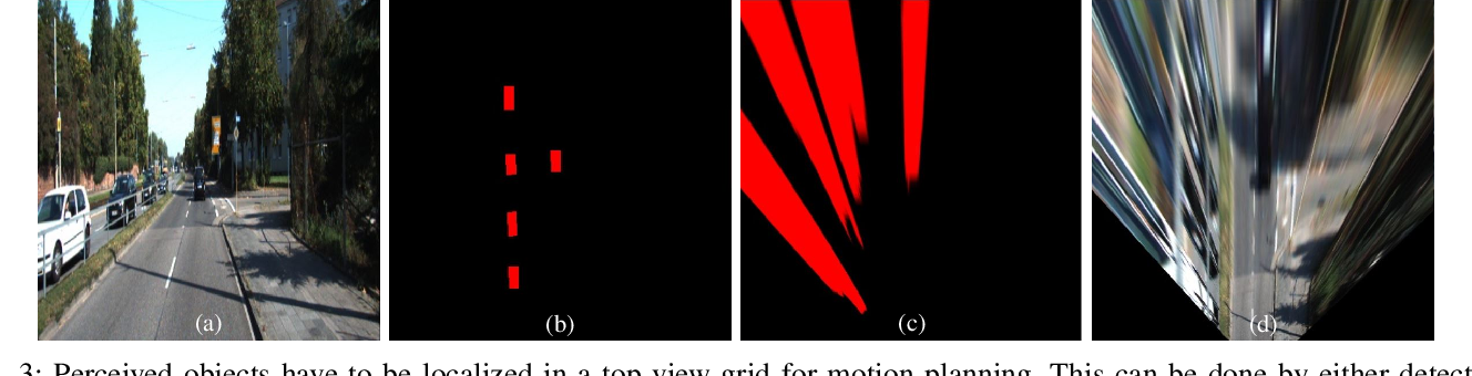 Figure 3 for BEV-MODNet: Monocular Camera based Bird's Eye View Moving Object Detection for Autonomous Driving