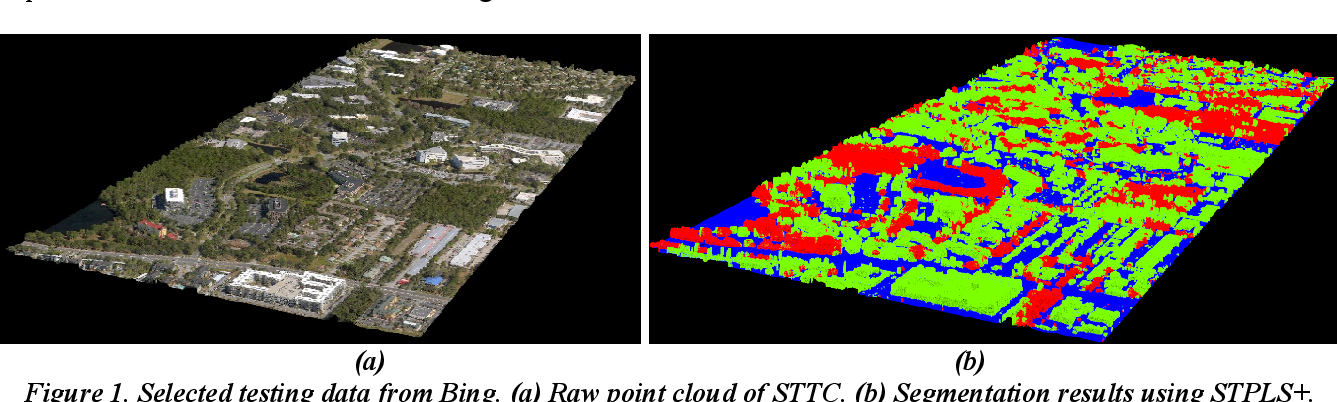 Figure 1 for Semantic Segmentation and Data Fusion of Microsoft Bing 3D Cities and Small UAV-based Photogrammetric Data