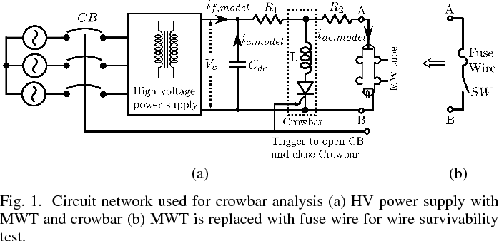 Figure 3 from Microwave tube fault-current model for design