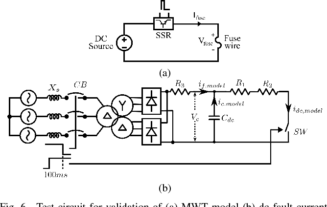 Figure 5 from Microwave tube fault-current model for design