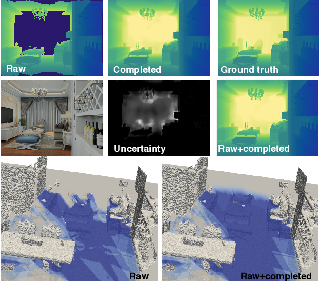Figure 1 for Efficient Volumetric Mapping Using Depth Completion With Uncertainty for Robotic Navigation
