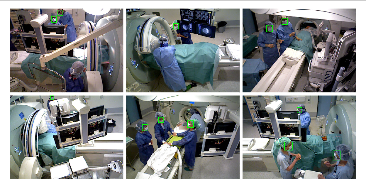 Figure 1 for Face Detection in the Operating Room: Comparison of State-of-the-art Methods and a Self-supervised Approach