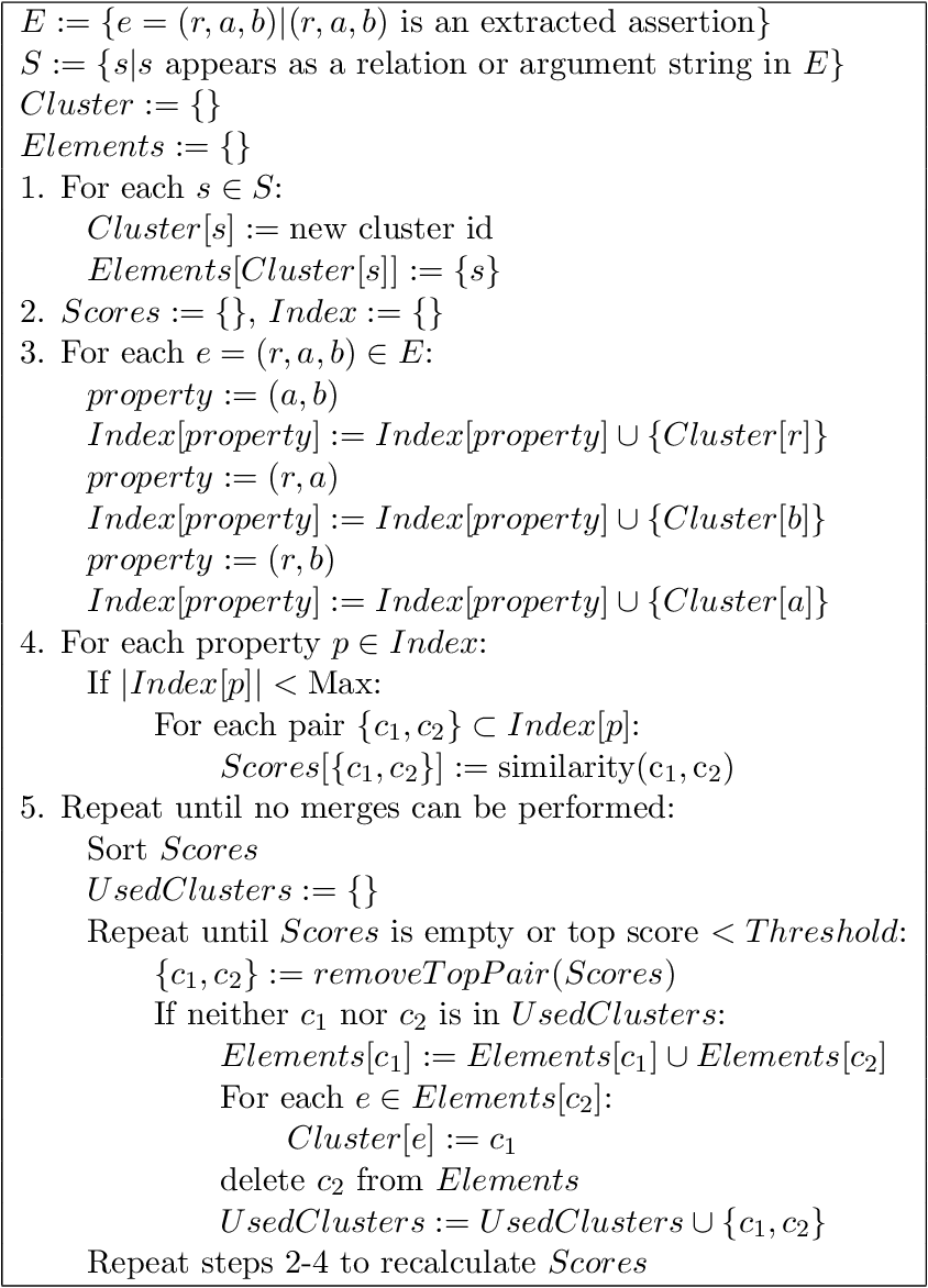 Figure 3 for Unsupervised Methods for Determining Object and Relation Synonyms on the Web