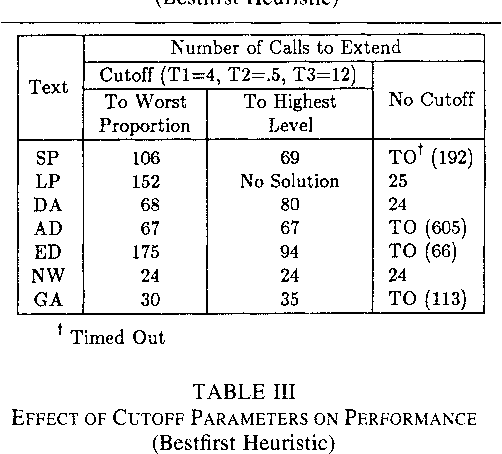 Decoding Substitution Ciphers by Means of Word Matching with