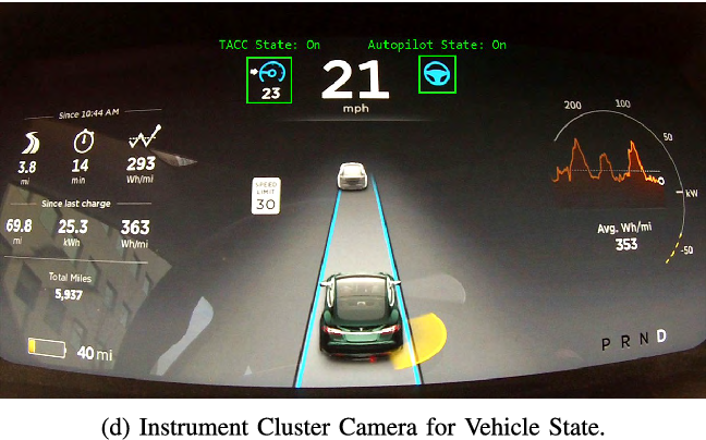 Figure 2 for MIT Autonomous Vehicle Technology Study: Large-Scale Deep Learning Based Analysis of Driver Behavior and Interaction with Automation