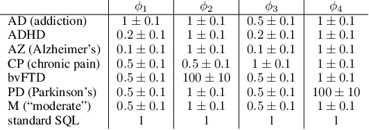 Figure 1 for Split Q Learning: Reinforcement Learning with Two-Stream Rewards
