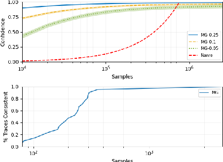 Figure 1 for ModelGuard: Runtime Validation of Lipschitz-continuous Models