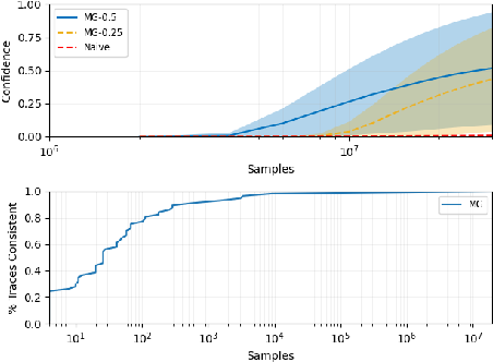 Figure 4 for ModelGuard: Runtime Validation of Lipschitz-continuous Models