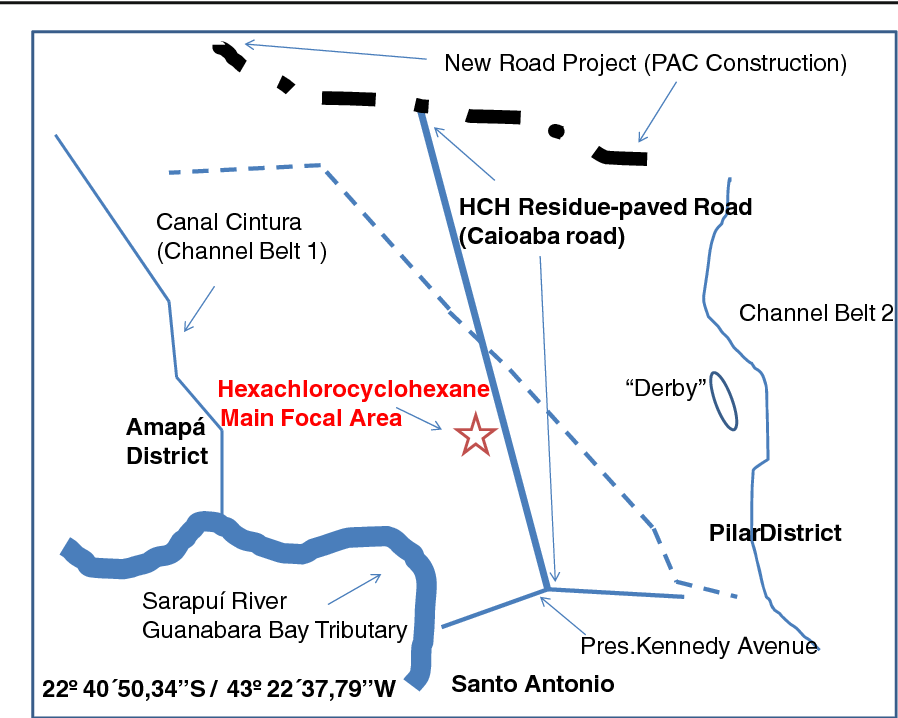 Figure 1 from HCH contamination from former pesticide