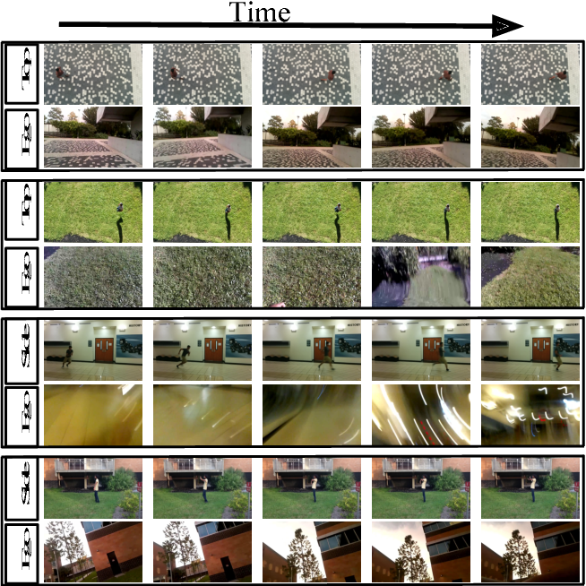 Figure 3 for From Third Person to First Person: Dataset and Baselines for Synthesis and Retrieval