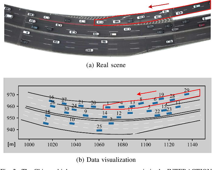 Figure 2 for Uncovering Interpretable Internal States of Merging Tasks at Highway On-Ramps for Autonomous Driving Decision-Making