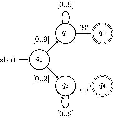 Template Haskell - Semantic Scholar