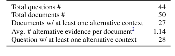 Figure 2 for Mitigating False-Negative Contexts in Multi-document QuestionAnswering with Retrieval Marginalization