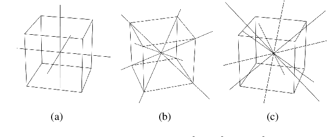 Figure 1 for Discrete Rotation Equivariance for Point Cloud Recognition