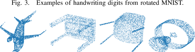 Figure 3 for Discrete Rotation Equivariance for Point Cloud Recognition