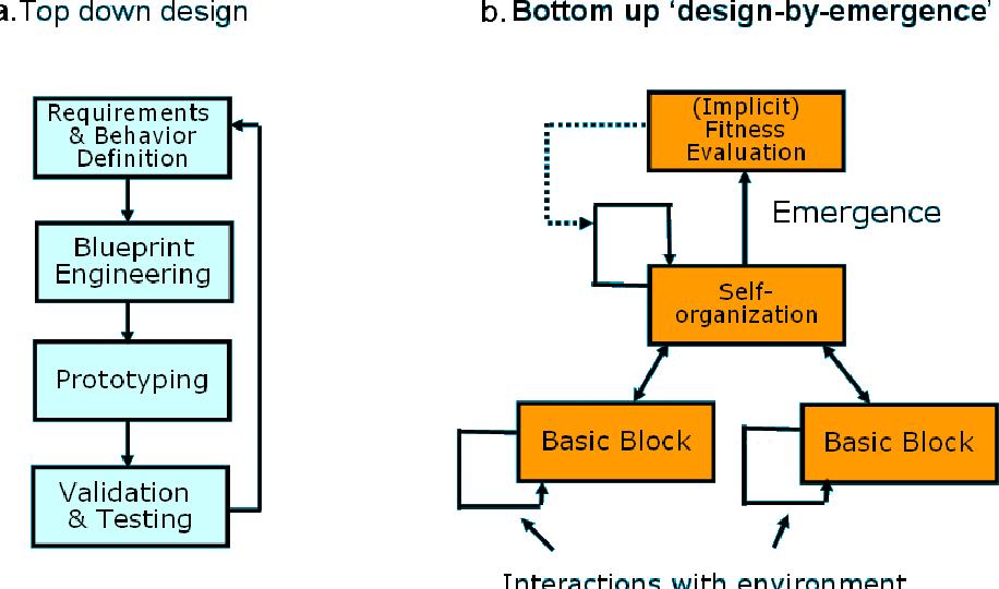 Software blueprint semantic scholar figure 1 malvernweather Image collections