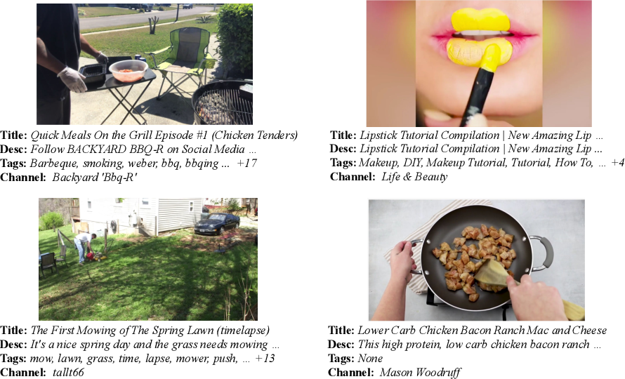 Figure 1 for Learning Video Representations from Textual Web Supervision