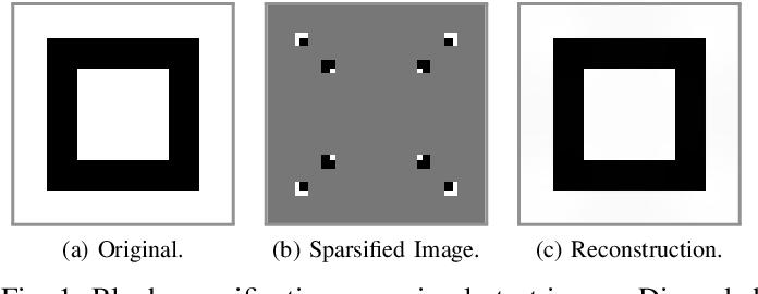 Figure 1 for JPEG Meets PDE-based Image Compression