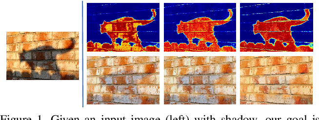 Figure 1 for ARGAN: Attentive Recurrent Generative Adversarial Network for Shadow Detection and Removal