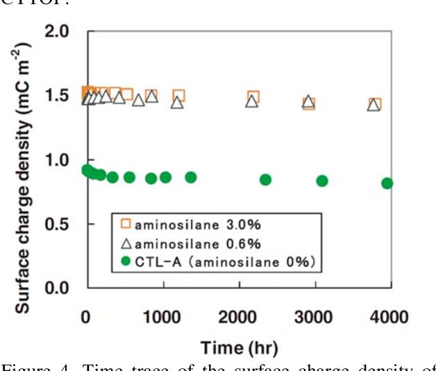 Energy Harvesting From Vibration Using Polymer Electret Semantic