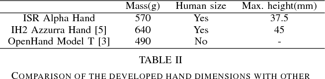 Ih2 I Human