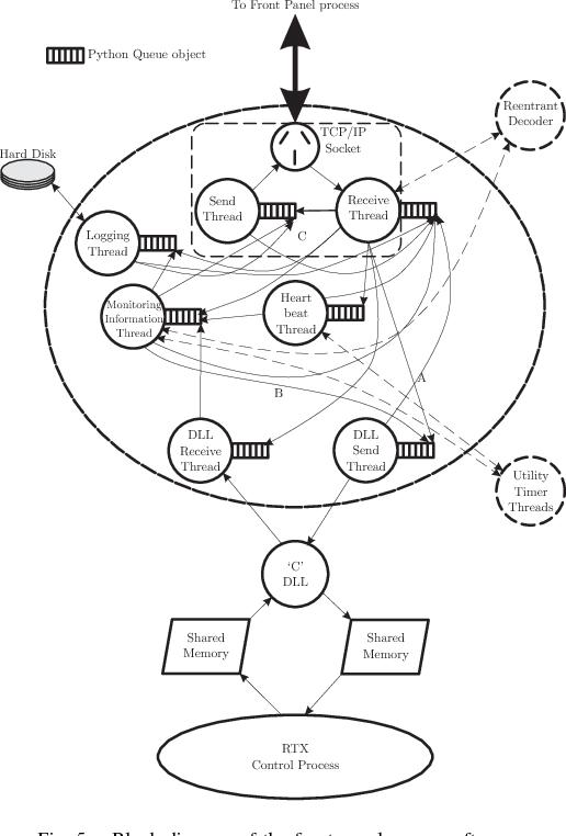 Outline Of The Design Of A Cascaded H Bridge Medium Voltage Statcom