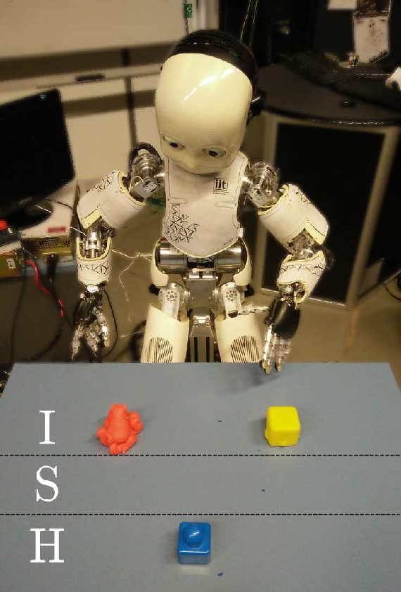 Figure 3 for DAC-h3: A Proactive Robot Cognitive Architecture to Acquire and Express Knowledge About the World and the Self