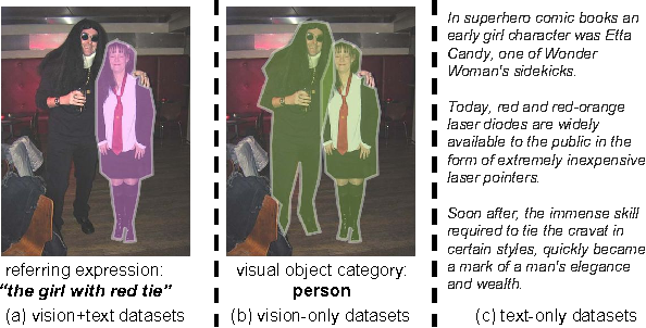 Figure 1 for Utilizing Large Scale Vision and Text Datasets for Image Segmentation from Referring Expressions